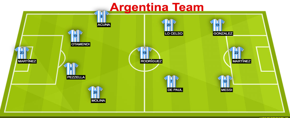 argentina football team list of copa america semi final, argentina vs colombia team list for semi final, argentina 11 player list for copa america semi final